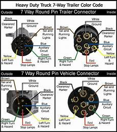 tractor trailer wiring diagram wiring diagram for a 1997 peterbilt tractor with 7 connector etrailer com