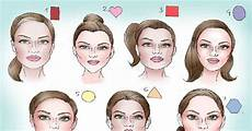 what is the hairstyle for your face shape weetnow