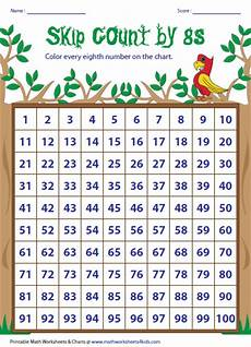 hundreds chart skip counting worksheets 11898 skip counting charts