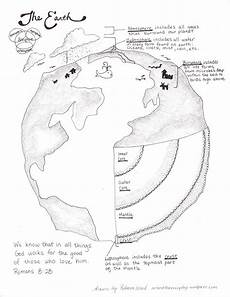 parts of the earth printable worksheets 14451 classical conversations science week 13 science week science lessons earth science