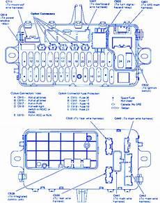 honda civic si fuse box honda civic si 1992 fuse box block circuit breaker diagram 187 carfusebox