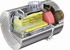 Hkn Dieselpartikelfilter Reinigung Austausch Dpf