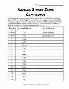 naming binary ionic compounds problems by mr fry s