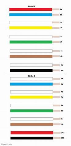Farbcode Netzwerkkabel Telefonkabel Dosen Auflegen