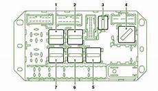 Opel Kadett Fuse Box Diagram Circuit Wiring Diagrams