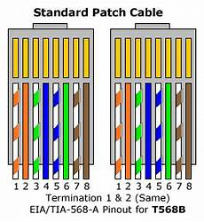 need pattern for cat 5 termiation please electrician talk professional electrical