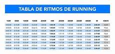 vitesse marche normale c 243 mo saber a qu 233 ritmo correr en una media marat 243 n