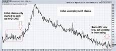 mn unemployment pending issues reddit quot something is not right quot zero hedge