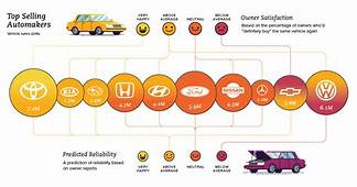 Chart Of Car Companies Ownership  Best Cars Modified Dur