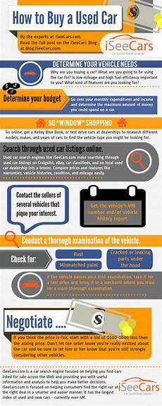 how to inspect a used car for purchase youtube infographic how to buy a used car