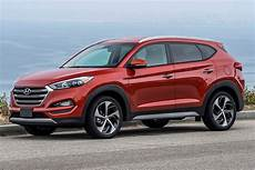 2017 hyundai tucson limited awd review term update 2