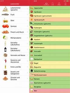 essen bei gicht oox ern 228 hrung bei nierensteinen und gicht bei baliza gmbh