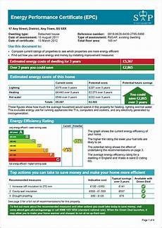 Energy Performance Certificates Everything You Need You