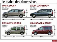 volume coffre logan mcv le bistrot de dacia topic officiel page 9853 dacia forum marques