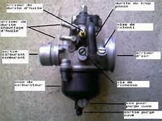 r 233 glage et fonctionnement d un carburateur mecacustom carburateur carburateur reglage et