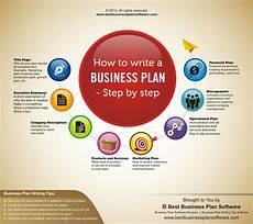 How To Make A Business Winthrop Regional Small Business Development Center How