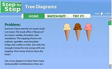 probability tree diagram worksheet grade 4 6045 animations of how to make tree diagrams using combinations http studyjams