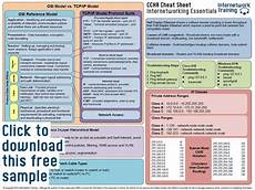 free 1 page ccna cheatsheet ccna in 2019 pc network