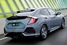 2018 Honda Civic Rs Review