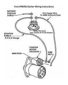 1991 ford f 350 alternator wiring image result for 1997 ford f150 starter solenoid wiring diagram truck repair auto repair