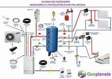 prix pompe à chaleur air eau prix d une pompe a chaleur air eau daikin