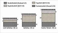 versickerungsfähiges pflaster nachteile aufbau wassergebundene wegedecke