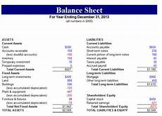 prepare income statement and balance sheet by ummadulhaq