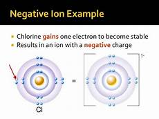 how do ions form what is an exle quora