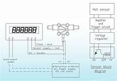 turbine flow meters titan 800 series turbine flow measurement ideal oem flow meters