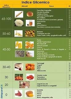 alimenti con basso indice glicemico tabella alimenti a basso indice glicemico tabella alimenti per
