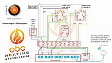 nest 3rd gen install a s plan system uk youtube
