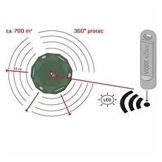 voss sonic 360 ultraschall marderschreck marderabwehr f 252 r