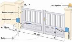 schema electrique portail automatique quelle motorisation pour quel portail les conseils d isofen