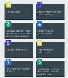 Manager Forum by 8 Skills Looks For In Its Managers World Economic
