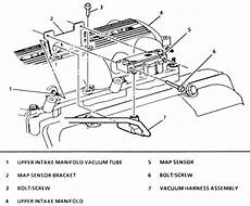 electronic throttle control 1994 chevrolet lumina parental controls repair guides electronic engine controls manifold absolute pressure map sensor