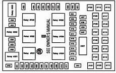 Ford F Series F 150 F150 2004 2014 Fuse Box Diagram