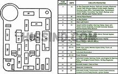 95 mustang fuse diagram 1994 1995 1996 1997 1998 94 95 96 97 98 ford mustang fuse and relay identification