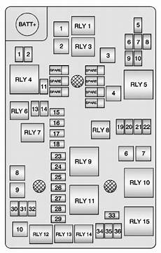 Chevrolet Sonic 2013 2016 Fuse Box Diagram Auto Genius