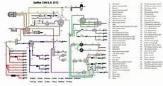 1974 Spitfire Wiring Diagram Spitfire Gt6 Forum
