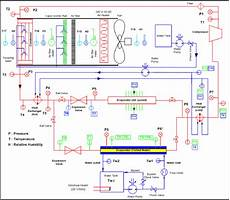 schematic diagram of the air conditioning system with modifications and download scientific