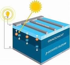 wie funktionieren solarzellen wie funktioniert photovoltaik in solarzellen it technik