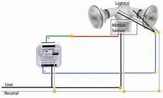motion sensor porch light fixture pixball com