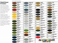 unique testor paints 12 testors spray paint color chart newsonair org