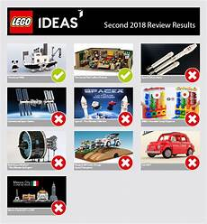 lego ideas lego ideas second 2018 review results
