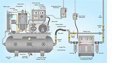 Rotary Compressor Wikiwand