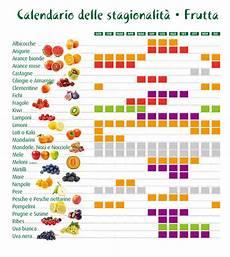 alimentazione un anno cibo salute il calendario delle stagionalita frutta