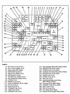 92 s10 fuse panel diagram i a 98 s10 and when it starts it runs but most days it will not start changed