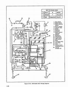 harley davidson electric golf cart wiring diagram this is really awesome cart electric golf