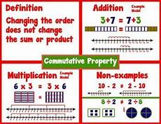 worksheets on decimals 7240 commutative property exle poster anchor chart with cards for students anchor charts