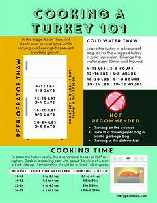 sheet pan turkey 183 the typical mom
